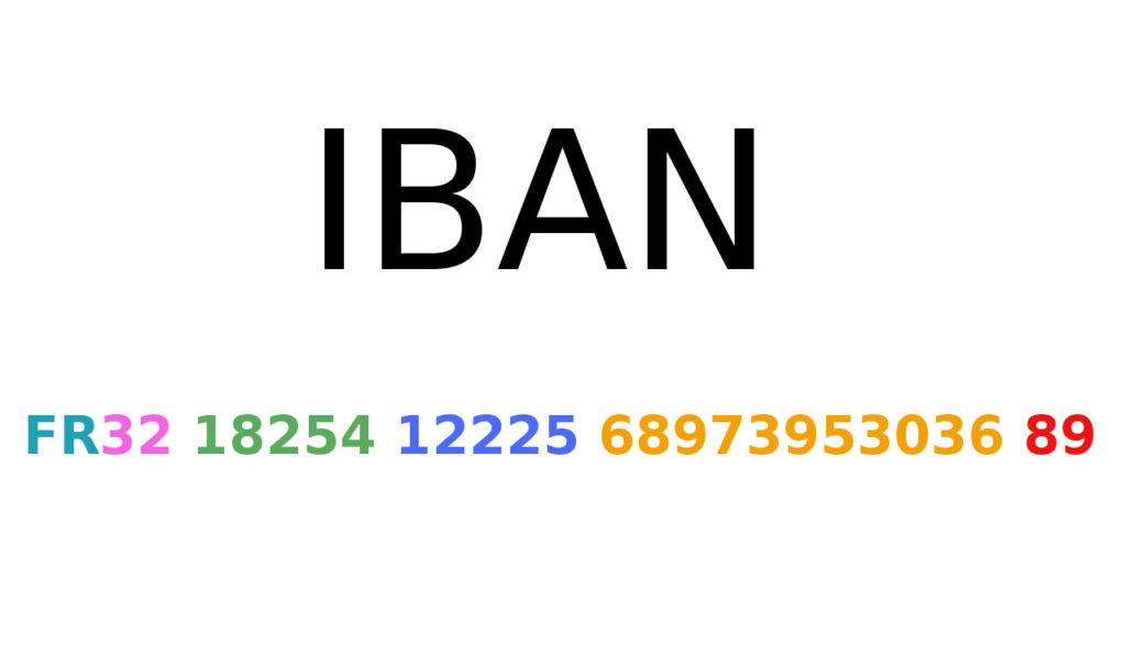 Comment et Où trouver un IBAN ?